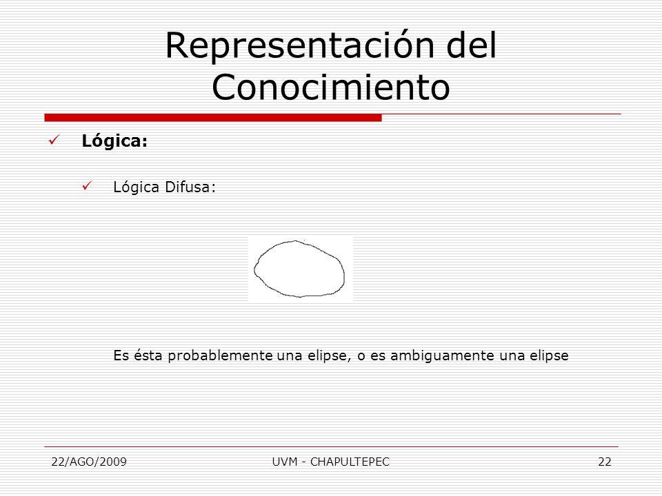 22/AGO/2009UVM - CHAPULTEPEC22 Representación del Conocimiento Lógica: Lógica Difusa: Es ésta probablemente una elipse, o es ambiguamente una elipse