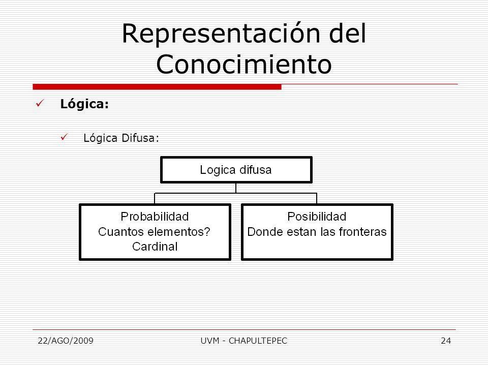 22/AGO/2009UVM - CHAPULTEPEC24 Representación del Conocimiento Lógica: Lógica Difusa: