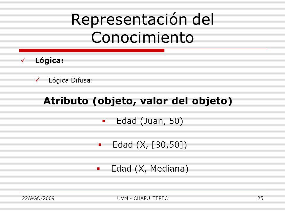 22/AGO/2009UVM - CHAPULTEPEC25 Representación del Conocimiento Lógica: Lógica Difusa: Atributo (objeto, valor del objeto)  Edad (Juan, 50)  Edad (X, [30,50])  Edad (X, Mediana)