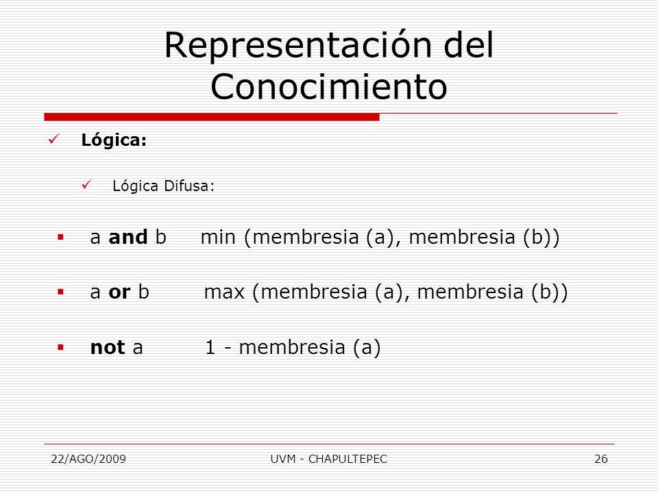 22/AGO/2009UVM - CHAPULTEPEC26 Representación del Conocimiento Lógica: Lógica Difusa:  a and b min (membresia (a), membresia (b))  a or b max (membresia (a), membresia (b))  not a 1 - membresia (a)