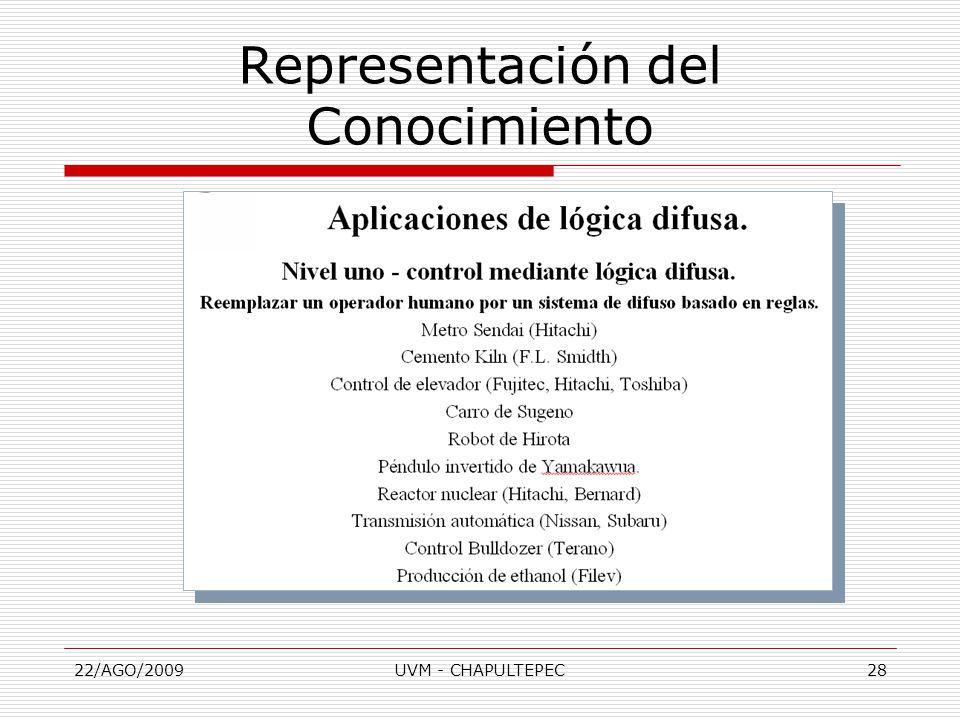 22/AGO/2009UVM - CHAPULTEPEC28 Representación del Conocimiento