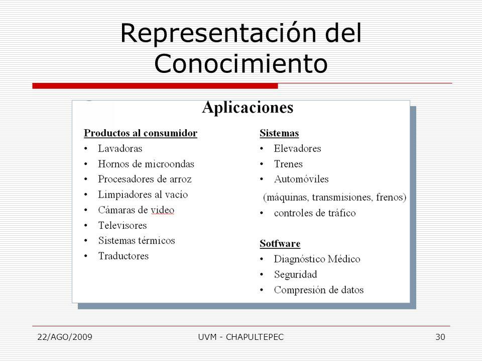 22/AGO/2009UVM - CHAPULTEPEC30 Representación del Conocimiento