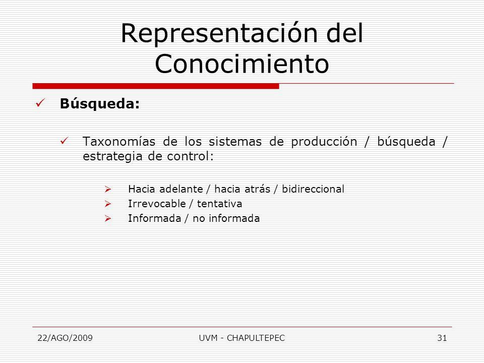 22/AGO/2009UVM - CHAPULTEPEC31 Búsqueda: Taxonomías de los sistemas de producción / búsqueda / estrategia de control:  Hacia adelante / hacia atrás / bidireccional  Irrevocable / tentativa  Informada / no informada Representación del Conocimiento