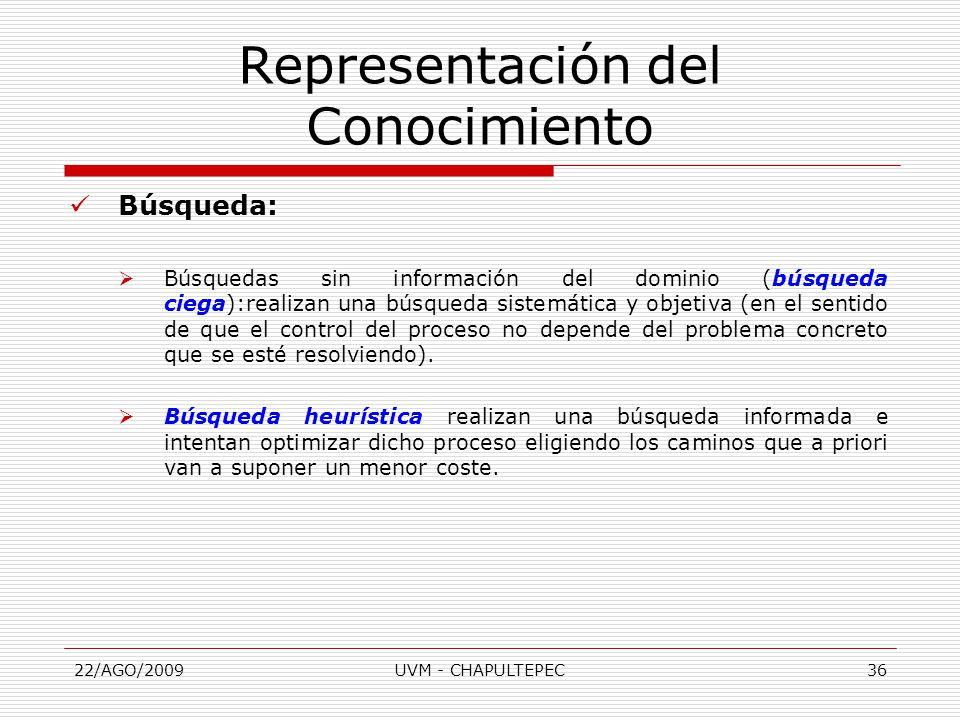 22/AGO/2009UVM - CHAPULTEPEC36 Búsqueda:  Búsquedas sin información del dominio (búsqueda ciega):realizan una búsqueda sistemática y objetiva (en el sentido de que el control del proceso no depende del problema concreto que se esté resolviendo).