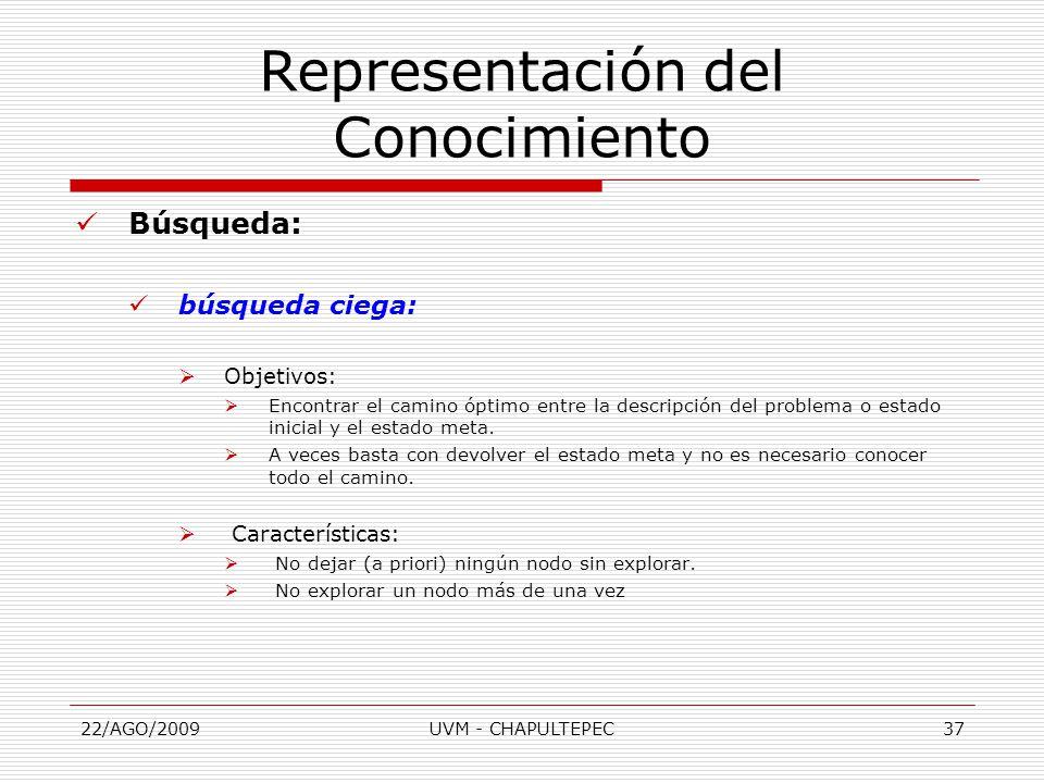 22/AGO/2009UVM - CHAPULTEPEC37 Búsqueda: búsqueda ciega:  Objetivos:  Encontrar el camino óptimo entre la descripción del problema o estado inicial y el estado meta.