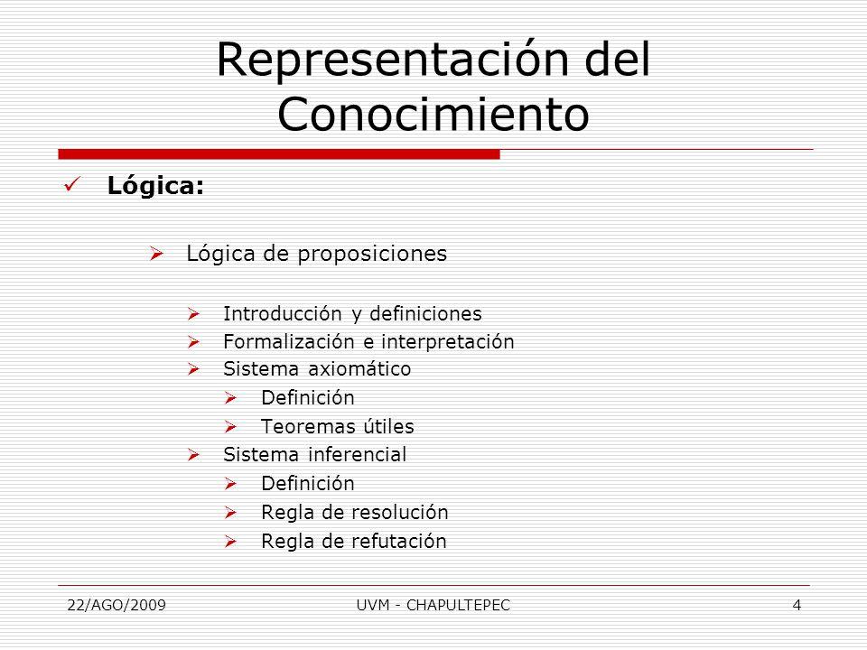 22/AGO/2009UVM - CHAPULTEPEC4 Lógica:  Lógica de proposiciones  Introducción y definiciones  Formalización e interpretación  Sistema axiomático  Definición  Teoremas útiles  Sistema inferencial  Definición  Regla de resolución  Regla de refutación Representación del Conocimiento