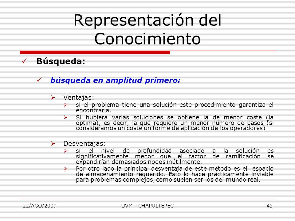 22/AGO/2009UVM - CHAPULTEPEC45 Búsqueda: búsqueda en amplitud primero:  Ventajas:  si el problema tiene una solución este procedimiento garantiza el encontrarla.