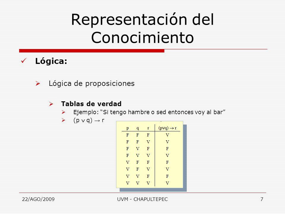 22/AGO/2009UVM - CHAPULTEPEC7 Lógica:  Lógica de proposiciones  Tablas de verdad  Ejemplo: Si tengo hambre o sed entonces voy al bar  (p  q) → r Representación del Conocimiento