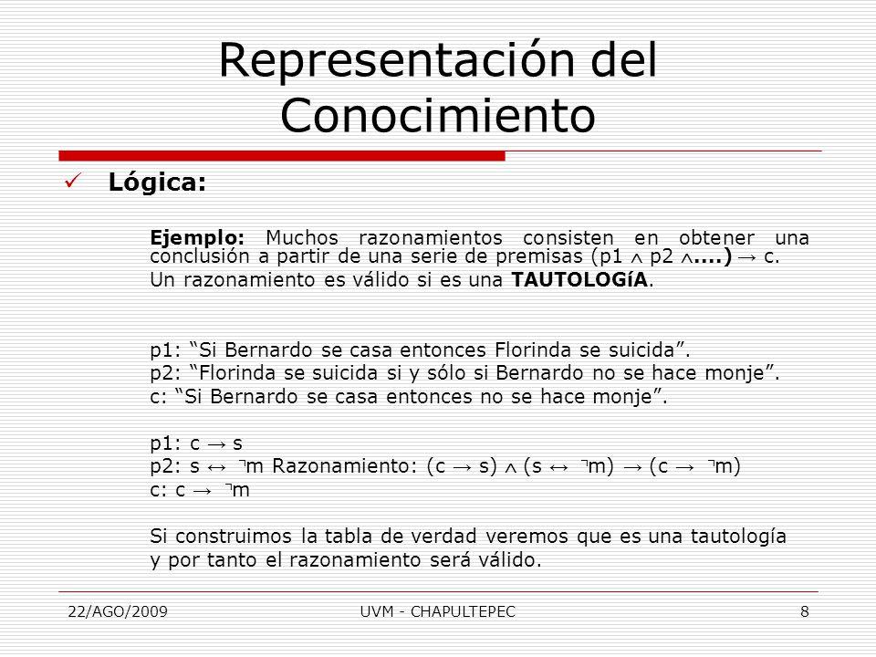 22/AGO/2009UVM - CHAPULTEPEC8 Lógica: Ejemplo: Muchos razonamientos consisten en obtener una conclusión a partir de una serie de premisas (p1  p2 ....) → c.