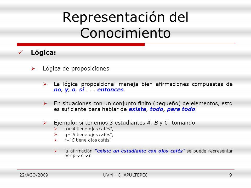 22/AGO/2009UVM - CHAPULTEPEC9 Lógica:  Lógica de proposiciones  La lógica proposicional maneja bien afirmaciones compuestas de no, y, o, si...