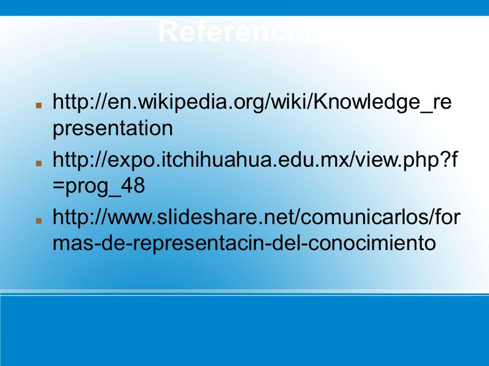 Referencias http://en.wikipedia.org/wiki/Knowledge_re presentation http://expo.itchihuahua.edu.mx/view.php f =prog_48 http://www.slideshare.net/comunicarlos/for mas-de-representacin-del-conocimiento