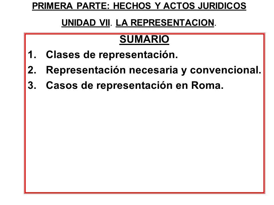 PRIMERA PARTE: HECHOS Y ACTOS JURIDICOS UNIDAD VII.