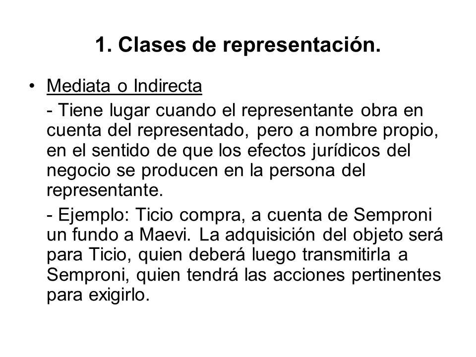 1. Clases de representación.