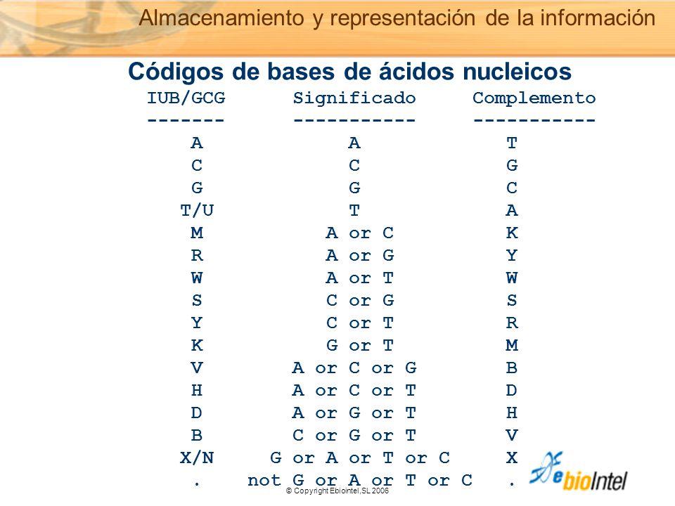 © Copyright Ebiointel,SL 2006 Códigos de bases de ácidos nucleicos IUB/GCG Significado Complemento ------- ----------- ----------- A A T C C G G G C T/U T A M A or C K R A or G Y W A or T W S C or G S Y C or T R K G or T M V A or C or G B H A or C or T D D A or G or T H B C or G or T V X/N G or A or T or C X.