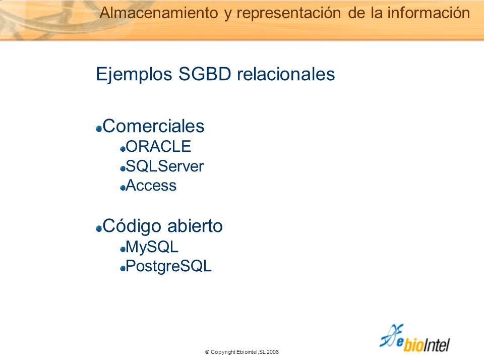 © Copyright Ebiointel,SL 2006 Almacenamiento y representación de la información Ejemplos SGBD relacionales Comerciales ORACLE SQLServer Access Código abierto MySQL PostgreSQL