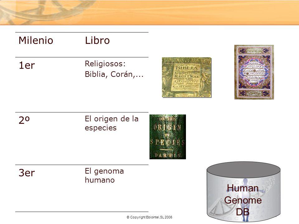 © Copyright Ebiointel,SL 2006 MilenioLibro 1er Religiosos: Biblia, Corán,...