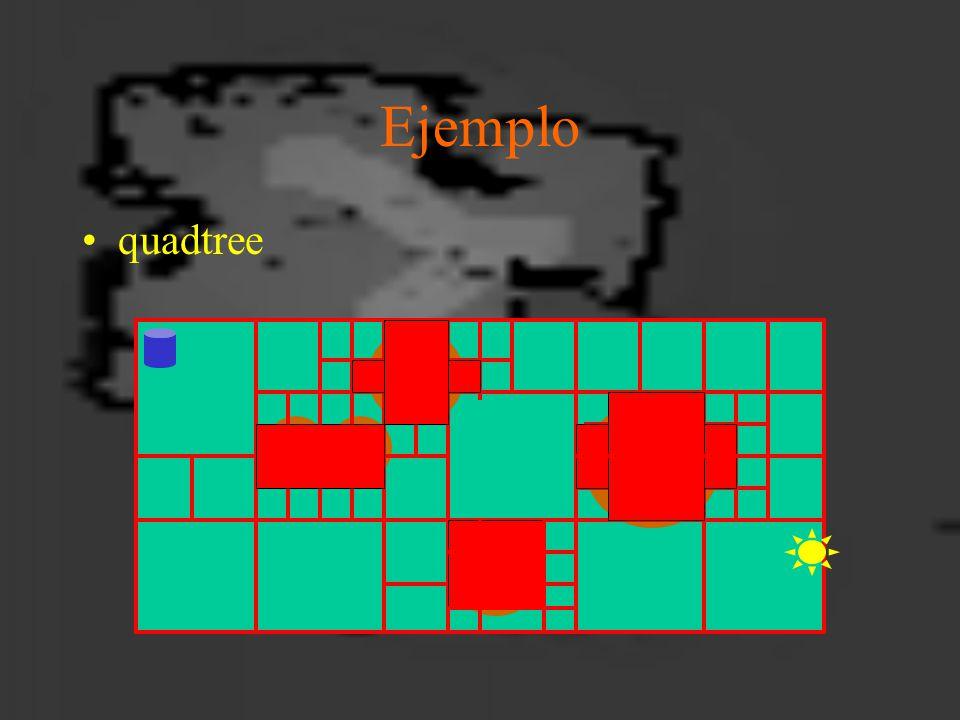 Ejemplo quadtree