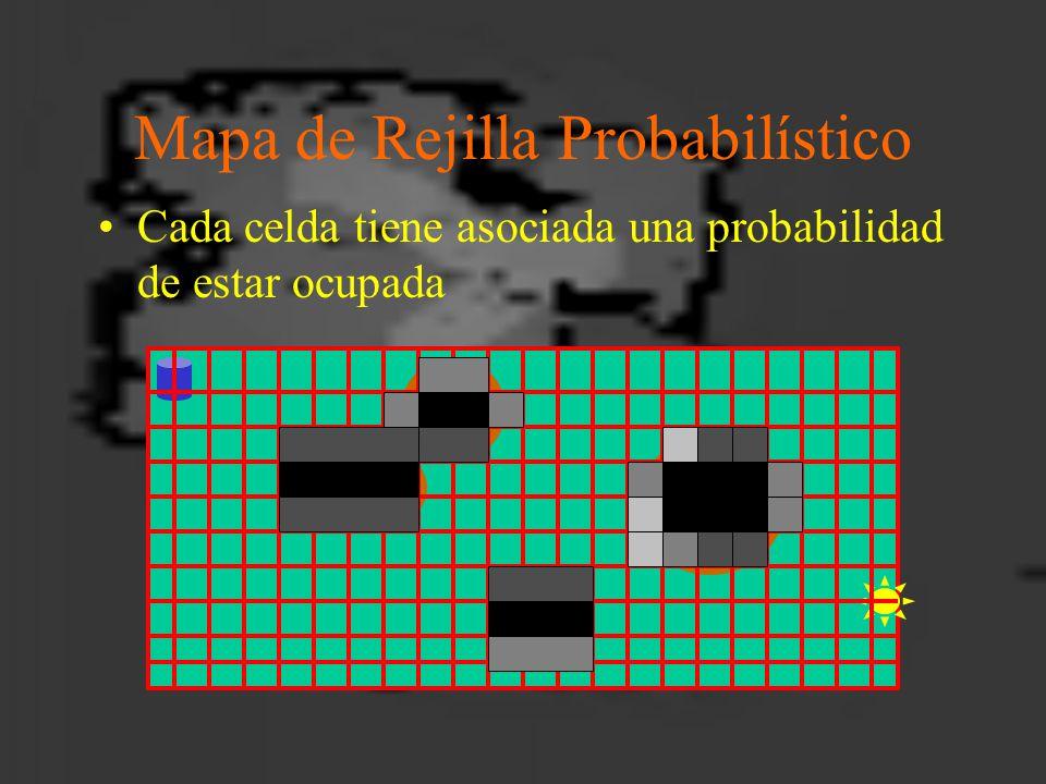 Mapa de Rejilla Probabilístico Cada celda tiene asociada una probabilidad de estar ocupada