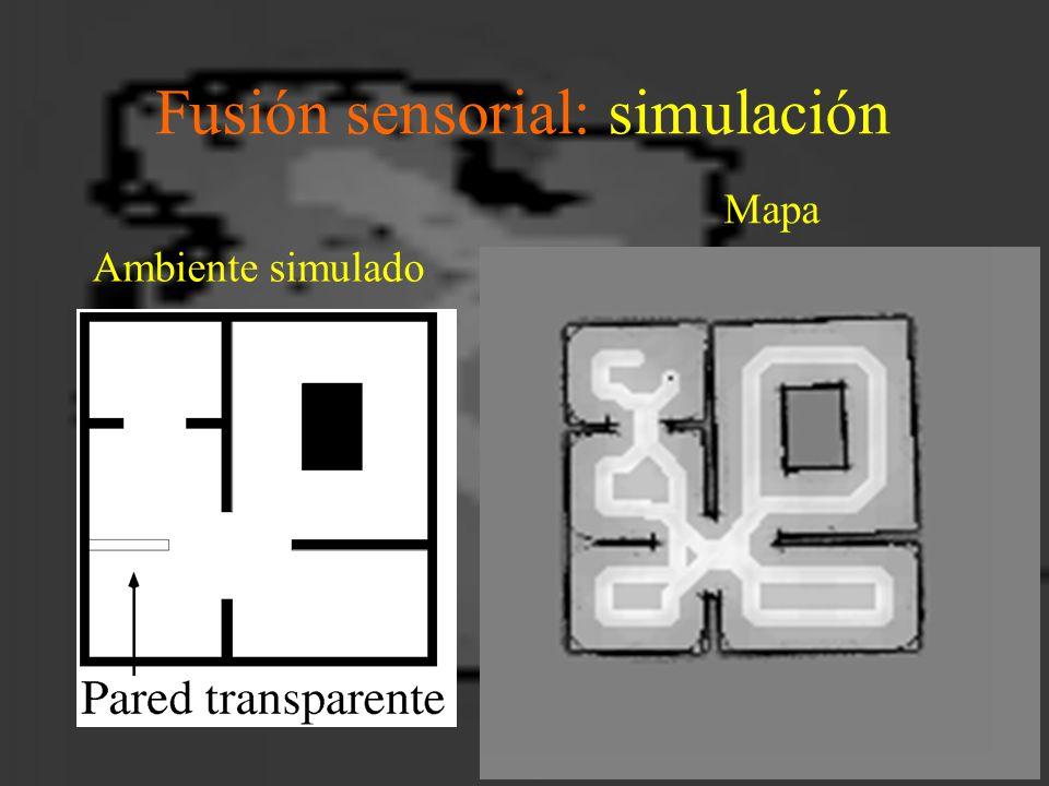 Fusión sensorial: simulación Ambiente simulado Mapa