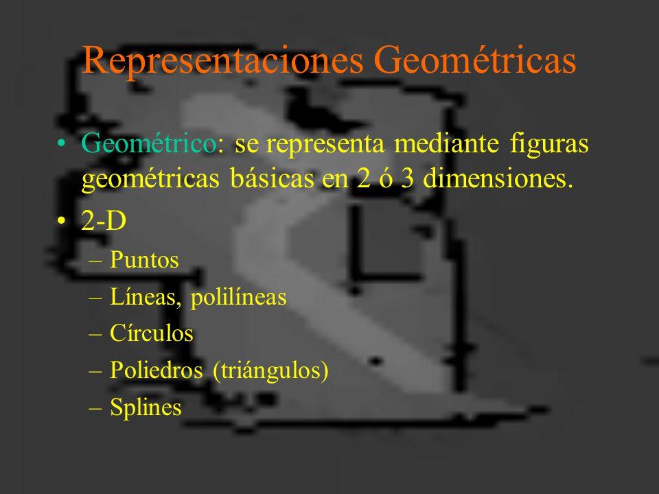Representaciones Geométricas Geométrico: se representa mediante figuras geométricas básicas en 2 ó 3 dimensiones.
