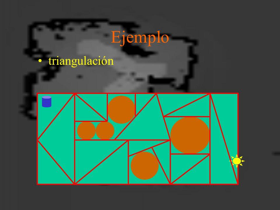 Ejemplo triangulación
