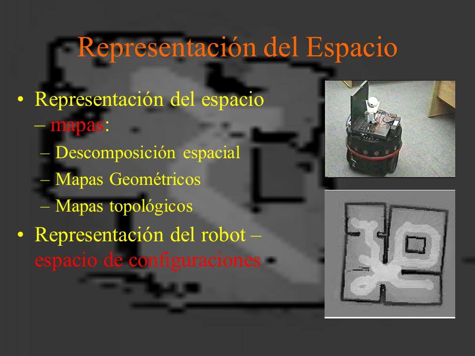 Representación del Espacio Representación del espacio – mapas: –Descomposición espacial –Mapas Geométricos –Mapas topológicos Representación del robot – espacio de configuraciones