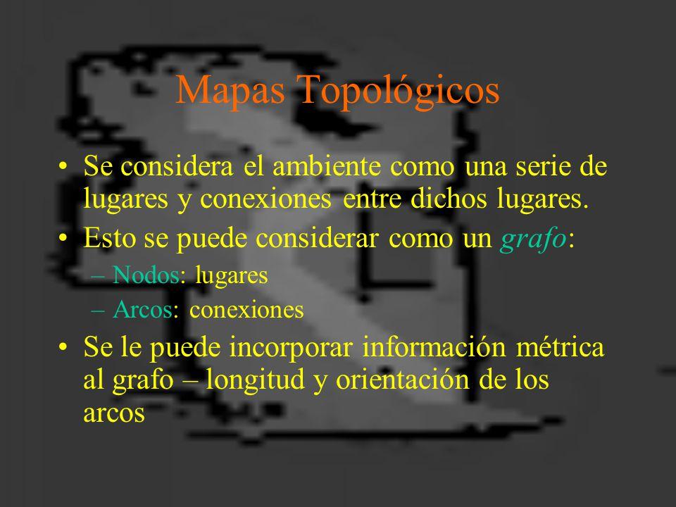 Mapas Topológicos Se considera el ambiente como una serie de lugares y conexiones entre dichos lugares.