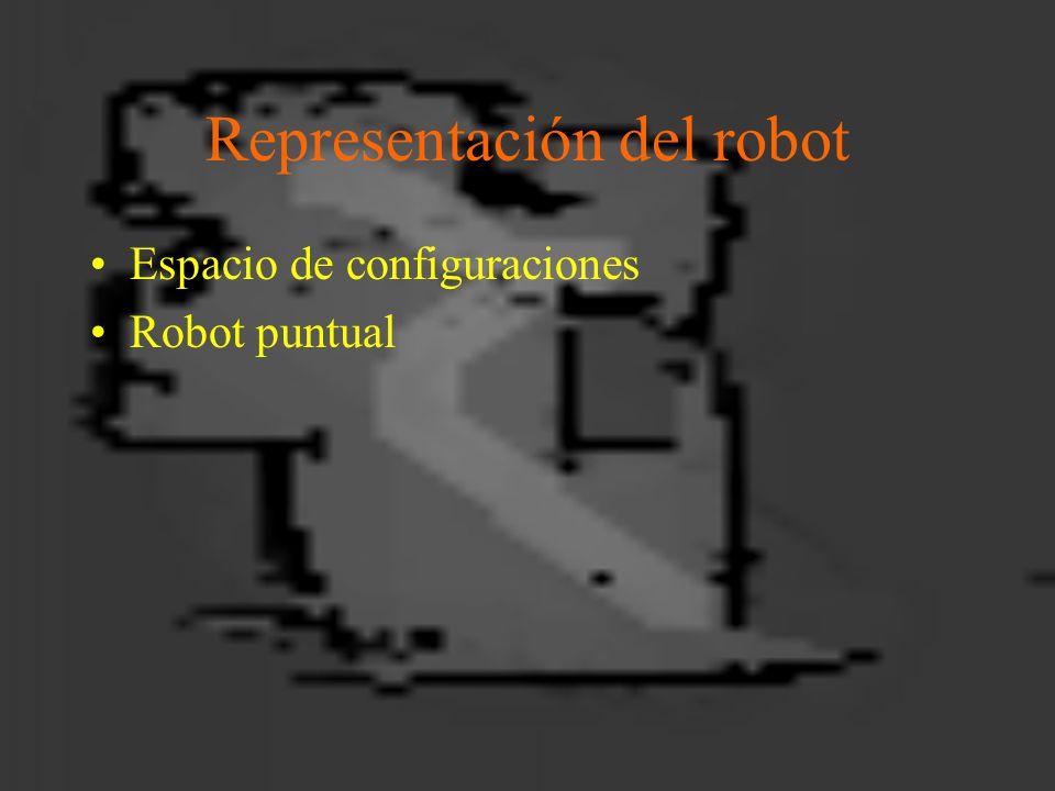Representación del robot Espacio de configuraciones Robot puntual