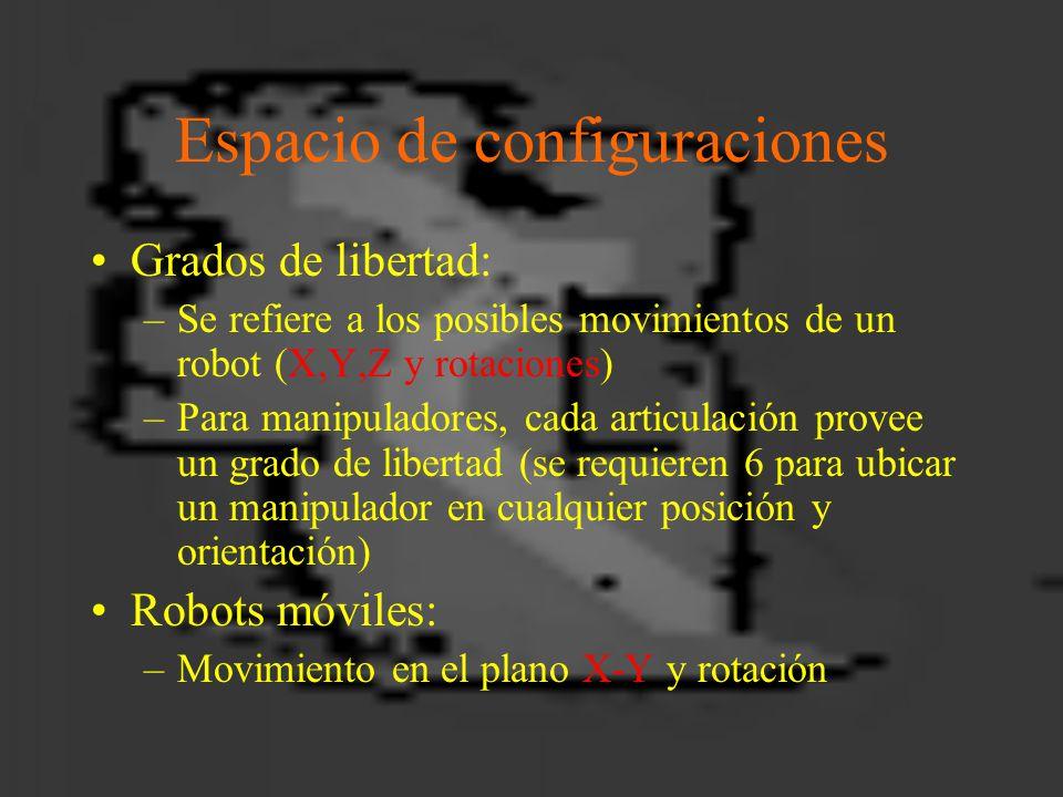 Espacio de configuraciones Grados de libertad: –Se refiere a los posibles movimientos de un robot (X,Y,Z y rotaciones) –Para manipuladores, cada articulación provee un grado de libertad (se requieren 6 para ubicar un manipulador en cualquier posición y orientación) Robots móviles: –Movimiento en el plano X-Y y rotación