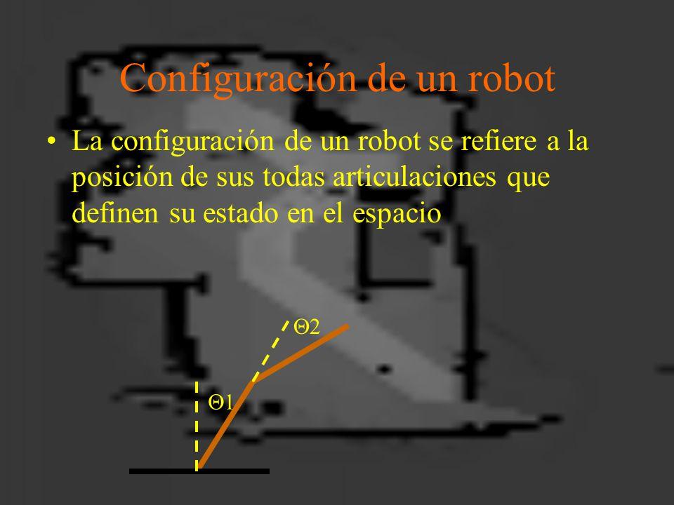 Configuración de un robot La configuración de un robot se refiere a la posición de sus todas articulaciones que definen su estado en el espacio 11 22