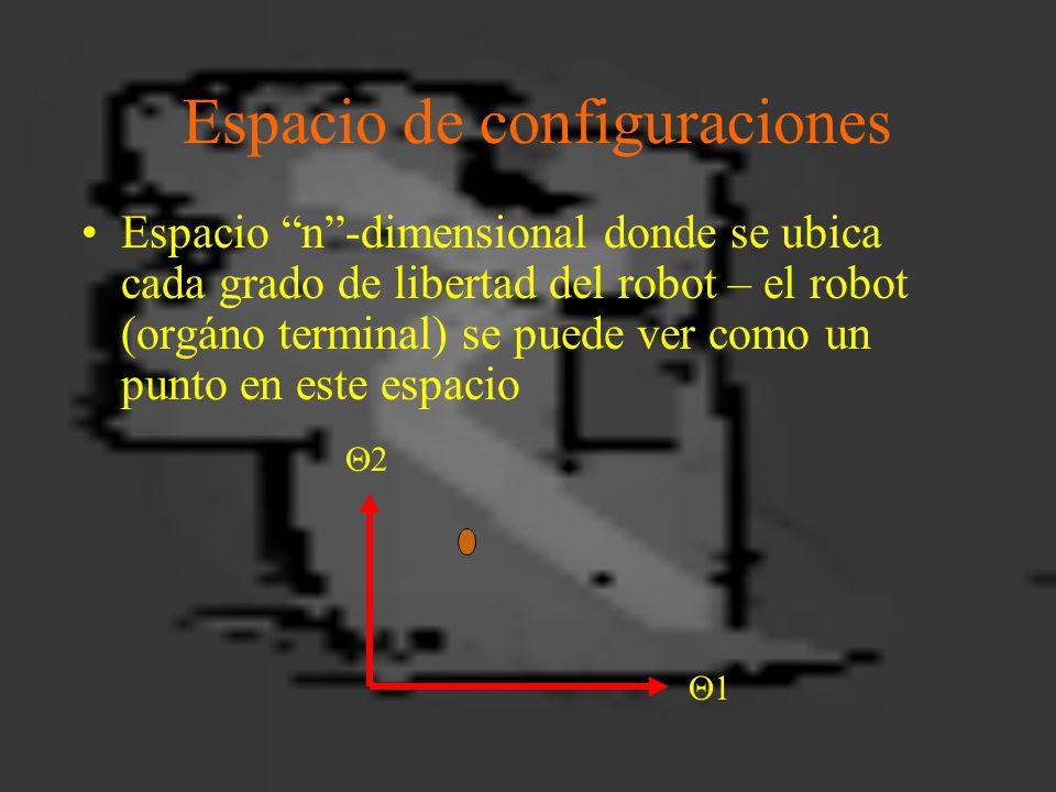 Espacio de configuraciones Espacio n -dimensional donde se ubica cada grado de libertad del robot – el robot (orgáno terminal) se puede ver como un punto en este espacio 11 22