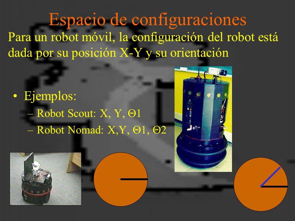 Espacio de configuraciones Ejemplos: –Robot Scout: X, Y,  1 –Robot Nomad: X,Y,  1,  2 Para un robot móvil, la configuración del robot está dada por su posición X-Y y su orientación