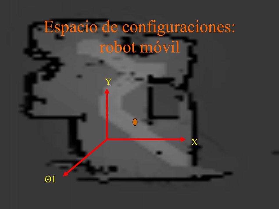 Espacio de configuraciones: robot móvil 11 Y X
