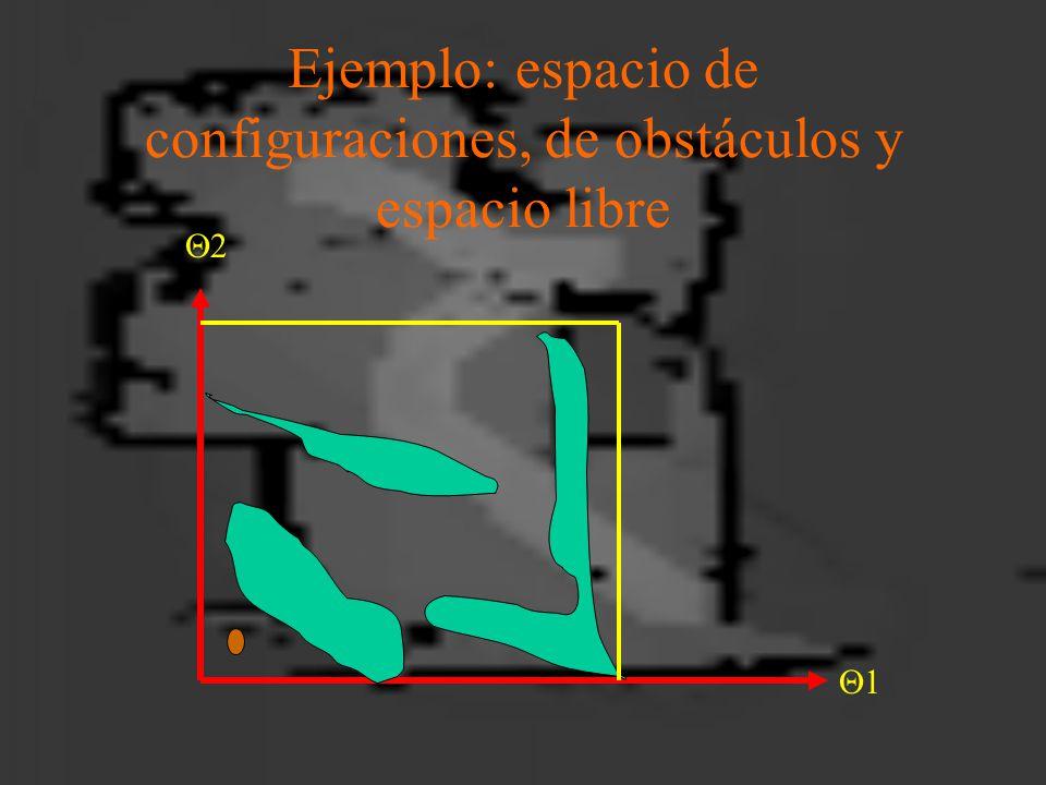 Ejemplo: espacio de configuraciones, de obstáculos y espacio libre 11 22