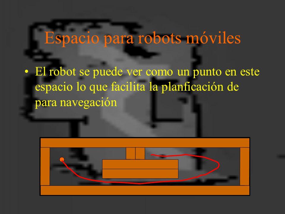Espacio para robots móviles El robot se puede ver como un punto en este espacio lo que facilita la planficación de para navegación