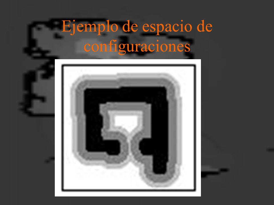 Ejemplo de espacio de configuraciones