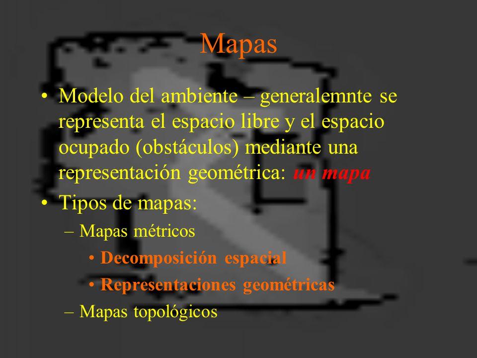 Mapas Modelo del ambiente – generalemnte se representa el espacio libre y el espacio ocupado (obstáculos) mediante una representación geométrica: un mapa Tipos de mapas: –Mapas métricos Decomposición espacial Representaciones geométricas –Mapas topológicos