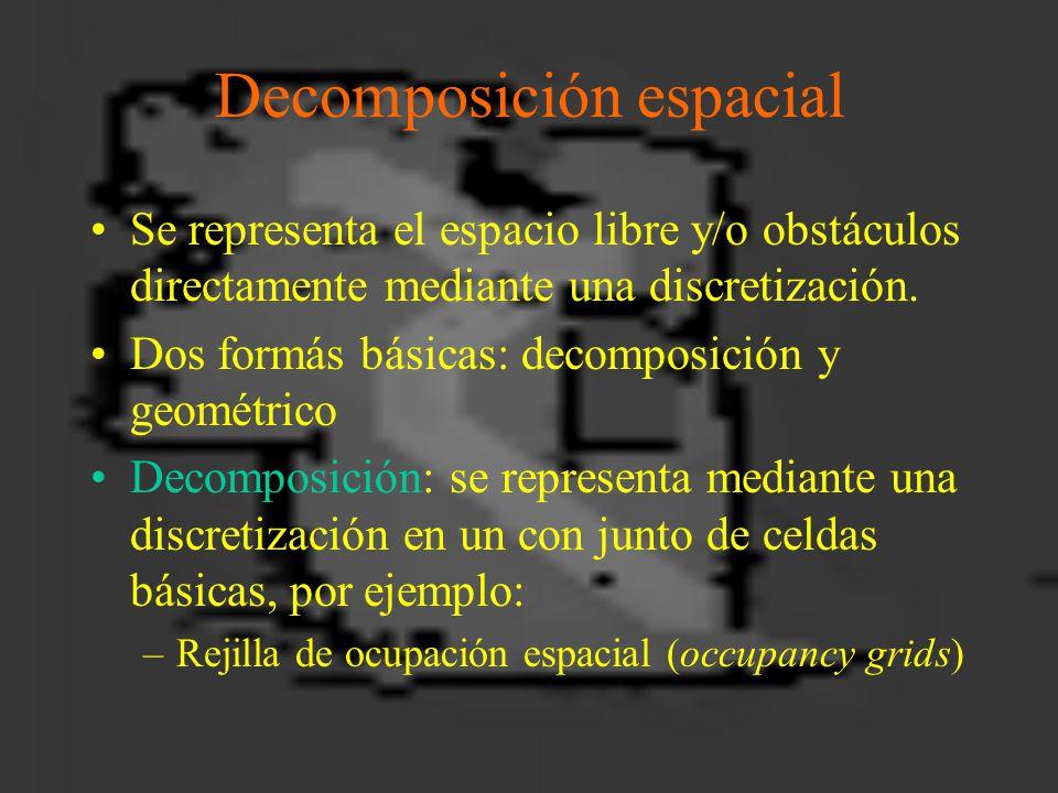 Decomposición espacial Se representa el espacio libre y/o obstáculos directamente mediante una discretización.