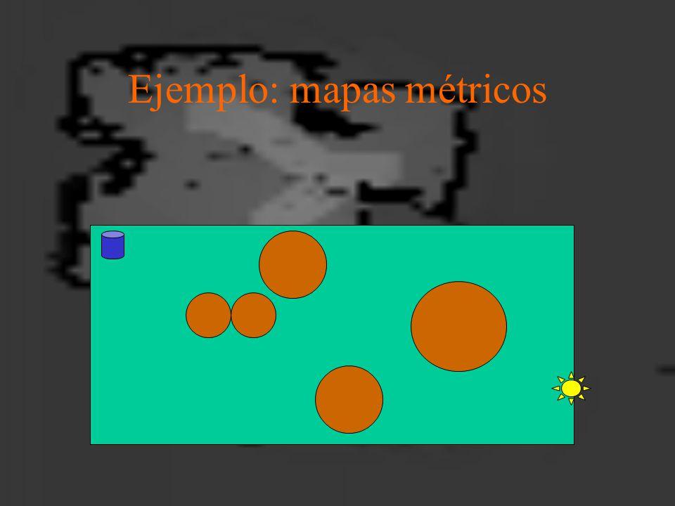 Ejemplo: mapas métricos
