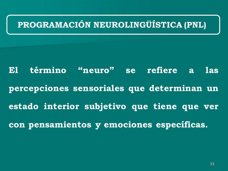 11 El término neuro se refiere a las percepciones sensoriales que determinan un estado interior subjetivo que tiene que ver con pensamientos y emociones específicas.