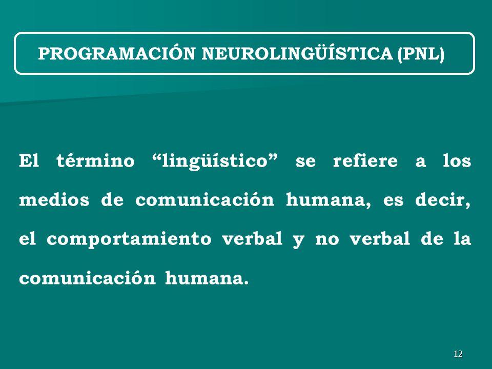 12 El término lingüístico se refiere a los medios de comunicación humana, es decir, el comportamiento verbal y no verbal de la comunicación humana.