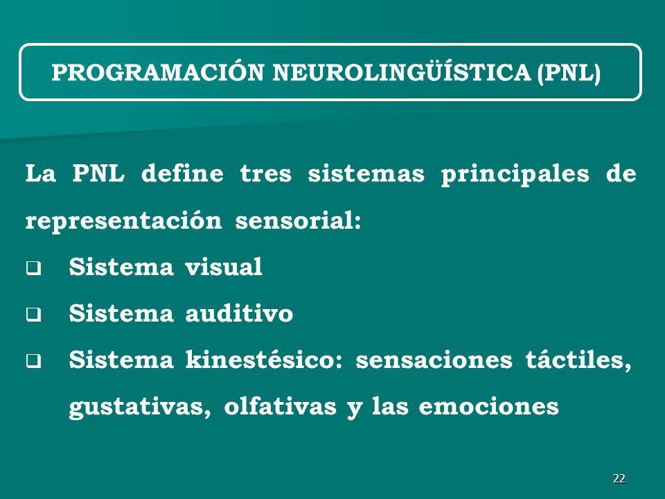 22 La PNL define tres sistemas principales de representación sensorial:  Sistema visual  Sistema auditivo  Sistema kinestésico: sensaciones táctiles, gustativas, olfativas y las emociones PROGRAMACIÓN NEUROLINGÜÍSTICA (PNL)
