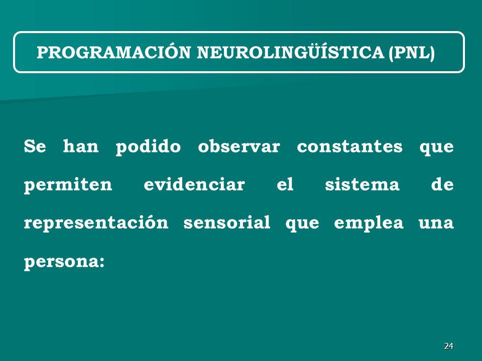 24 Se han podido observar constantes que permiten evidenciar el sistema de representación sensorial que emplea una persona: PROGRAMACIÓN NEUROLINGÜÍSTICA (PNL)
