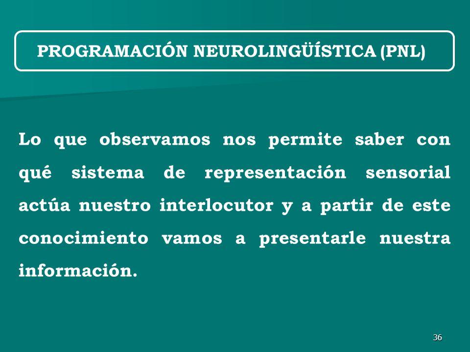36 Lo que observamos nos permite saber con qué sistema de representación sensorial actúa nuestro interlocutor y a partir de este conocimiento vamos a presentarle nuestra información.