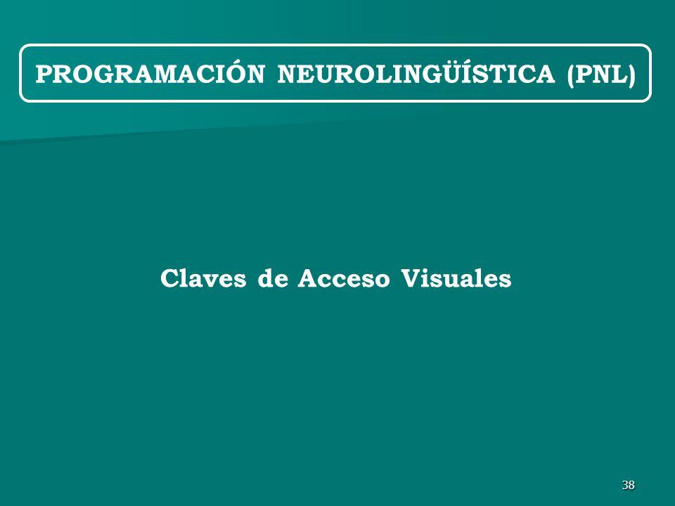 38 Claves de Acceso Visuales PROGRAMACIÓN NEUROLINGÜÍSTICA (PNL)