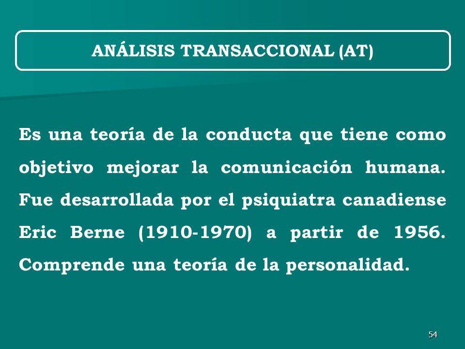 54 Es una teoría de la conducta que tiene como objetivo mejorar la comunicación humana.