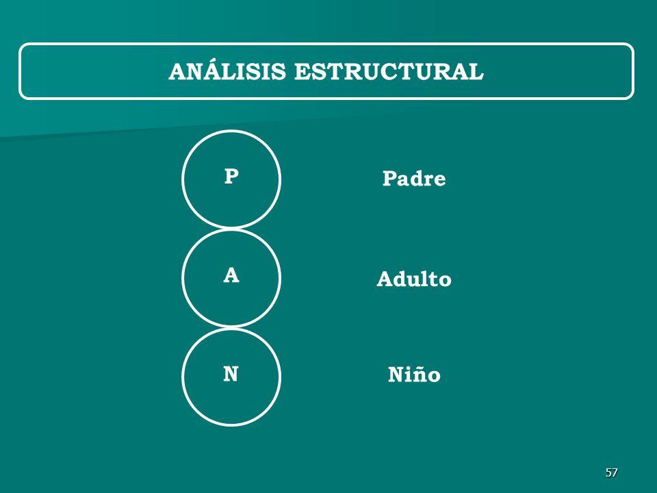 57 ANÁLISIS ESTRUCTURAL P A N Padre Adulto Niño