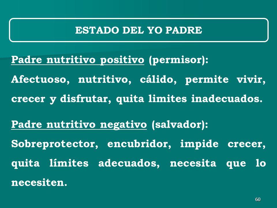 60 Padre nutritivo positivo (permisor): Afectuoso, nutritivo, cálido, permite vivir, crecer y disfrutar, quita limites inadecuados.