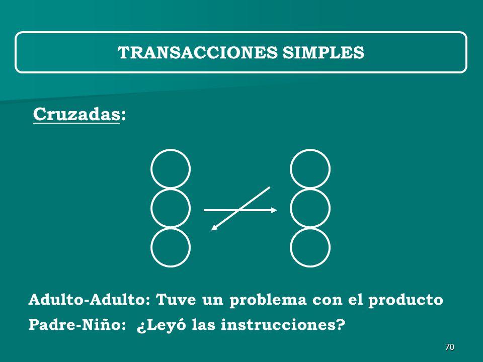70 Cruzadas: TRANSACCIONES SIMPLES Adulto-Adulto: Tuve un problema con el producto Padre-Niño: ¿Leyó las instrucciones