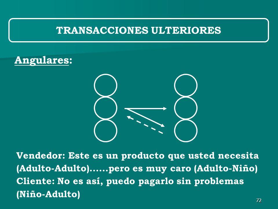 72 Angulares: TRANSACCIONES ULTERIORES Vendedor: Este es un producto que usted necesita (Adulto-Adulto)......pero es muy caro (Adulto-Niño) Cliente: No es así, puedo pagarlo sin problemas (Niño-Adulto)